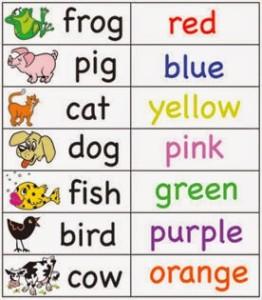 Teaching Your Preschooler To Read – Part 1