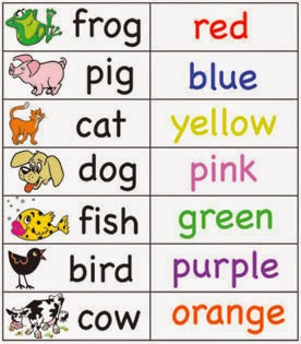 Image result for reading flash cards
