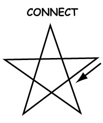 "Fourth step of drawing a star: ""Connect"""