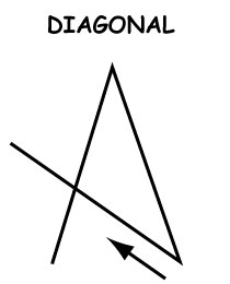 """Second step of drawing a star: """"Diagonal"""""""