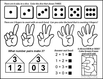 number bonds of three, dice, counting fingers, even or odd