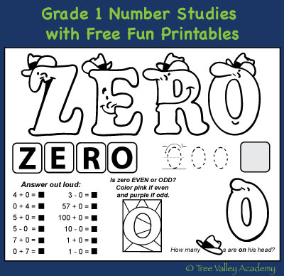 printable math .pdf on Zero