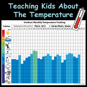 Teaching Kids About The Temperature