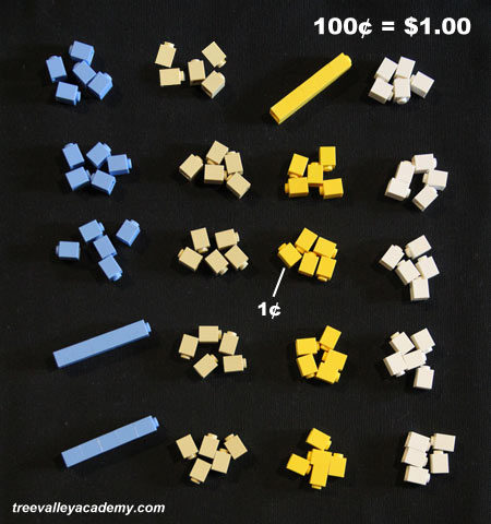 Math: learning money with LEGO's