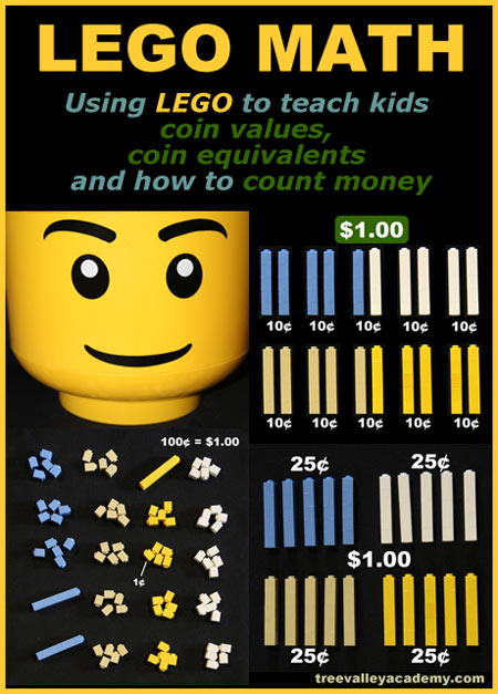 LEGO Math. Using Lego to help kids understand coin values, coin equivalents and how to count money.