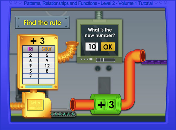 A screenshot of K5 Math.