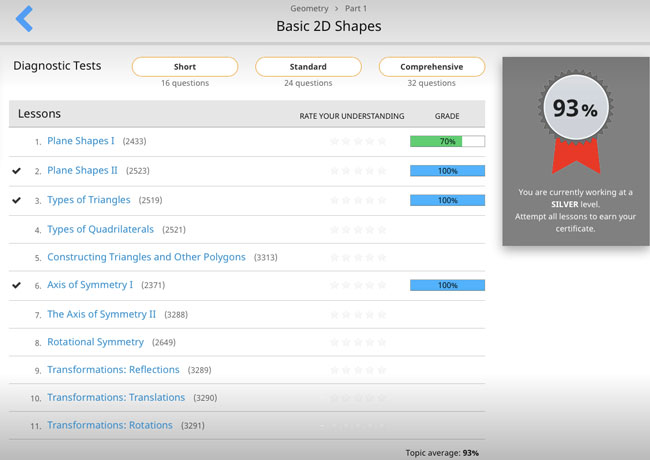A CTCMath review - A screenshot of the geometry 2D shapes lessons on CTCMath - an online math curriculum for Kindergarten to high school.