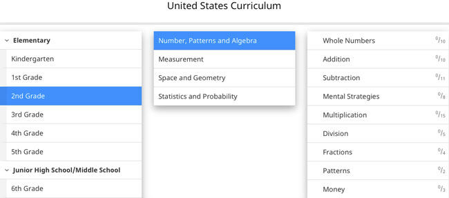 A CTCMath review - A screenshot of some of the lesson categories on CTCMath - an online math curriculum for Kindergarten to high school.