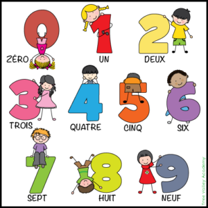 Numbers in French Lesson Plan