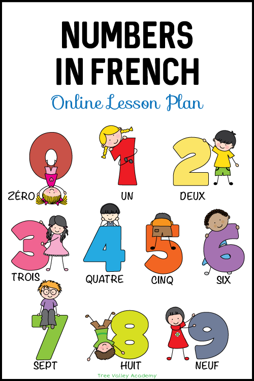 Free online lesson plan to learn numbers in french. #learnfrench #fsl #numbersinfrench