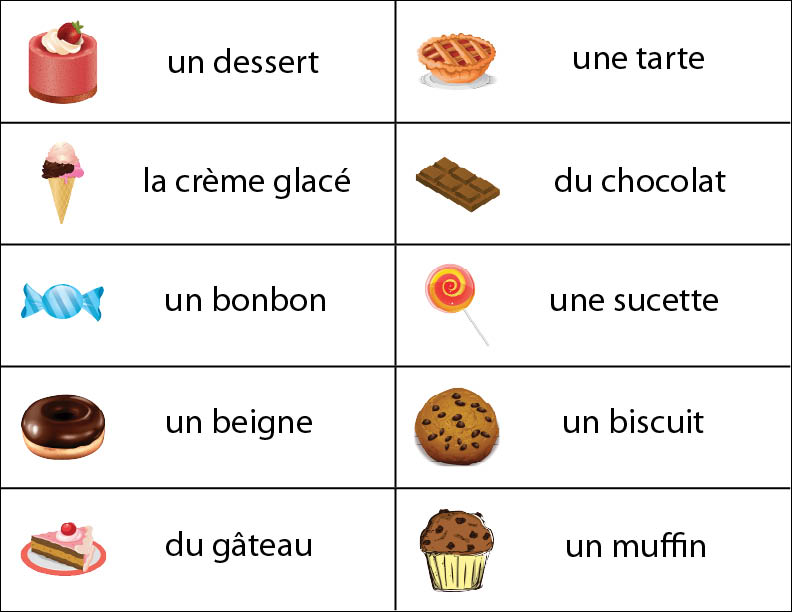 French Vocabulary For Kids - Year 1