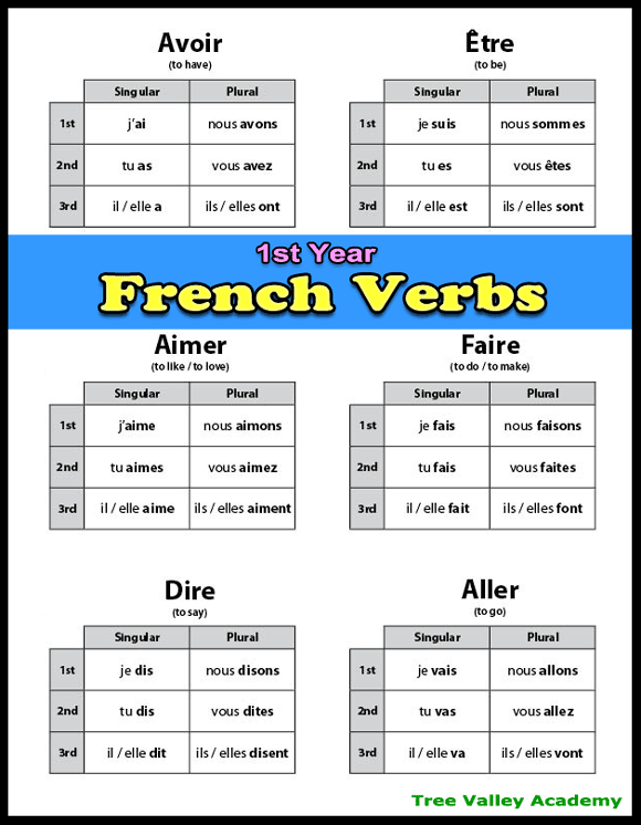 grade 1 french verbs tree valley academy. Black Bedroom Furniture Sets. Home Design Ideas