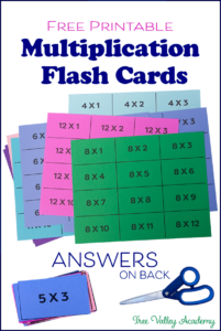 13 sheets of card stock with printed multiplication flashcards. 12 flash cards per page. Use scissors to cut out and have multiplication flashcards for 0-12
