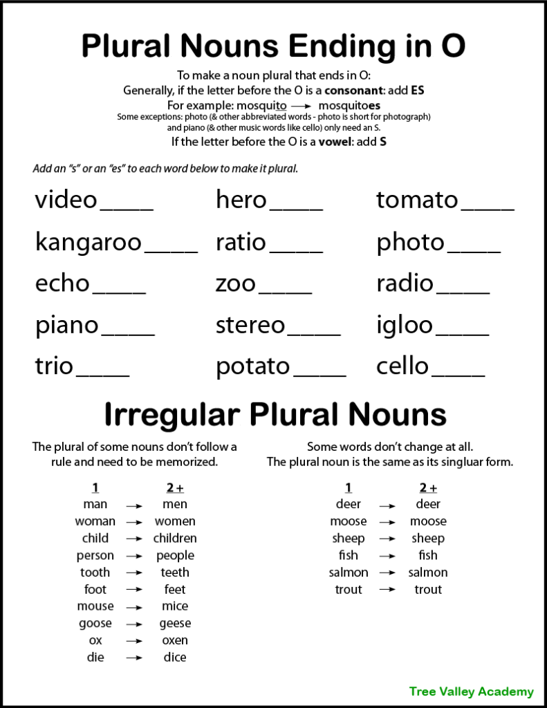 Free printable worksheet for kids to learn how to form the plural of nouns that end in O.  There are 15 nouns ending in O for students to add an S or ES to.  The worksheet also includes a list of 10 common irregular plural nouns that don't follow any rule that kids need to memorize.  And a list of 6 words that don't change at all.